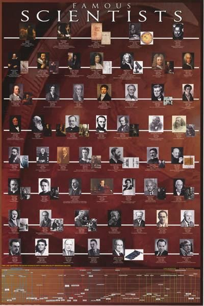 A great poster of Famous Scientists witha timeline oftheir contributions to knowledge! Perfect for school classrooms and history buffs!…