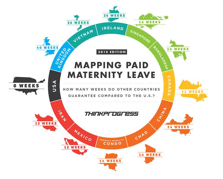 . Out of 185 countries, the United States is one of just three that doesn't guarantee paid maternity leave, the others being Oman and Papua ...