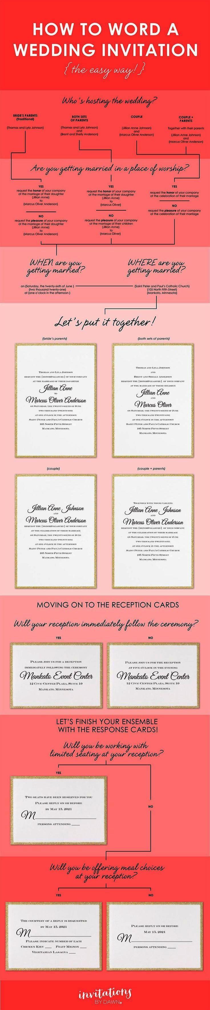Impressive - Wedding Etiquette Tips For Vendors #twitter | Wedding ...