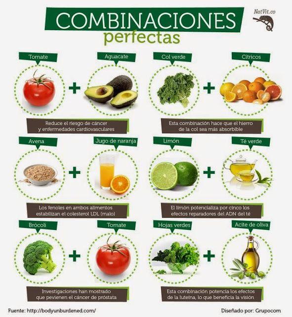 Combinaciones perfectas de alimentos ~ Dietas fáciles para bajar de peso.