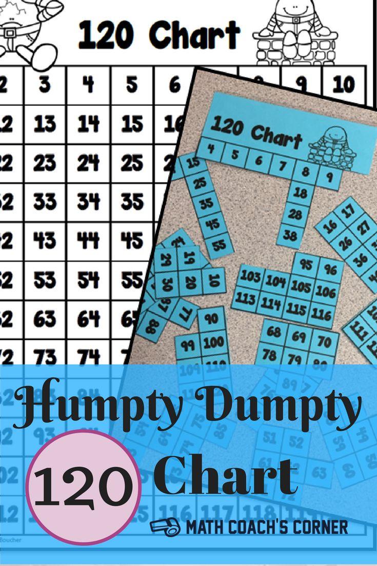 167 best Number Sense images on Pinterest | 4th grade math, Basic ...