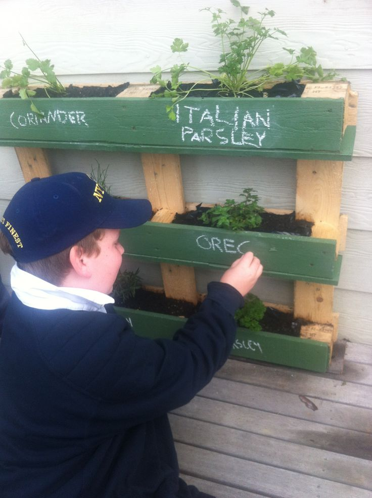 Listing the herbs