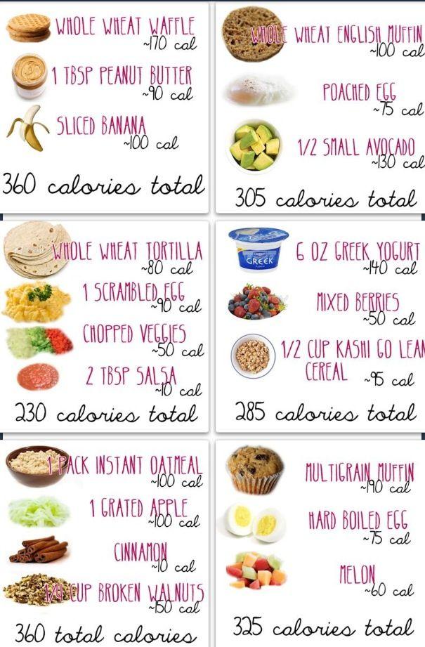 Low calorie breakfast ideas