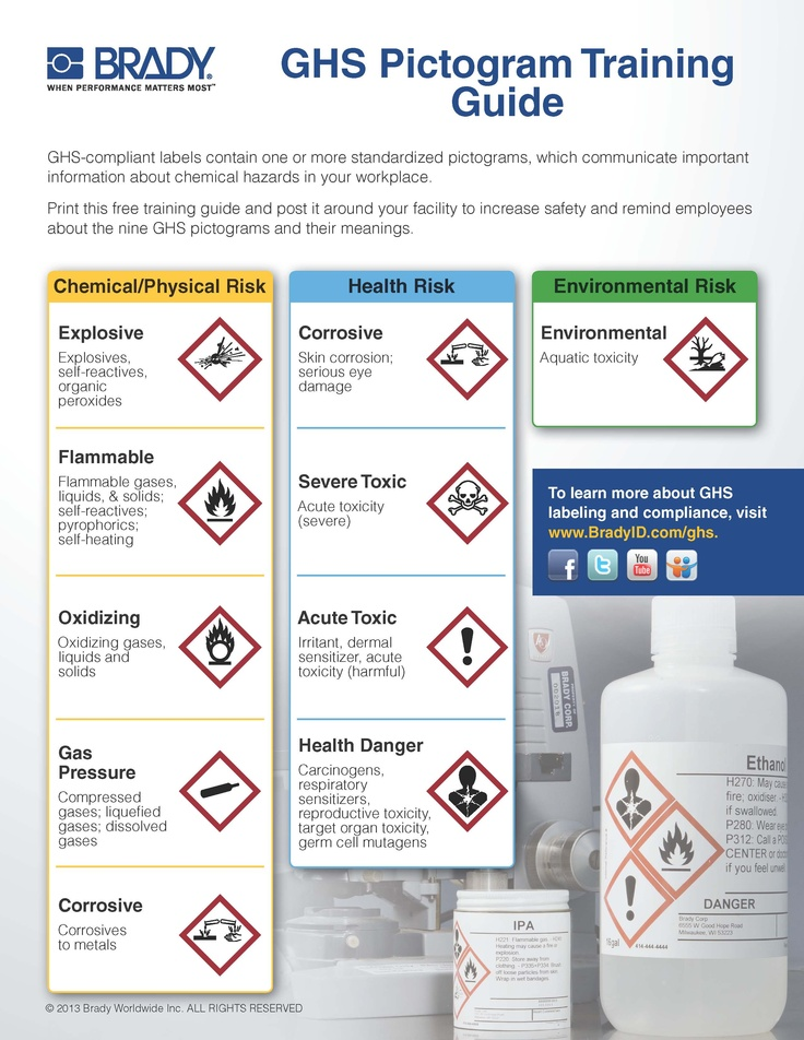 Globally Harmonized System (GHS) has standardized pictograms, which communicate important  information about chemical hazards in your workplace. Know what they all are? Use this one-page GHS reference guide to help your team learn what's incluced.  #GHS #GHSlabels #GHSpictograms