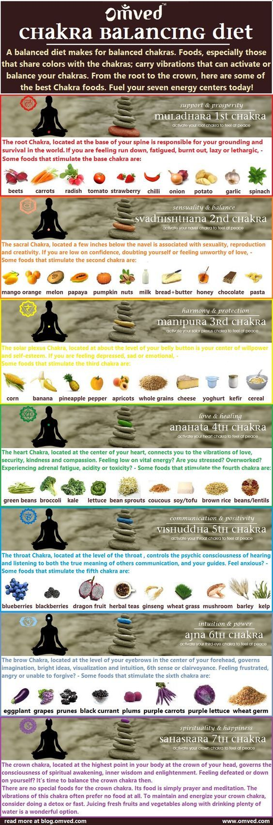 Chakras are spinning energy centers located throughout your body that influence and reflect your physical health as well as your mental, emotional and spiritual wellbeing. Balanced diet can result in balanced chakras. Here is a chart of the best #chakra #foods.