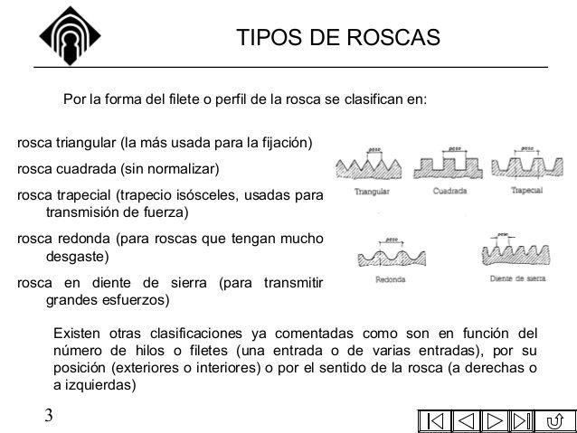 TIPOS DE ROSCAS        Por la forma del filete o perfil de la rosca se clasifican en:rosca triangular (la más usada para l...