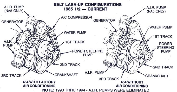 Nice Ford Alternator Wiring Diagram Dave S Place Chevy P30