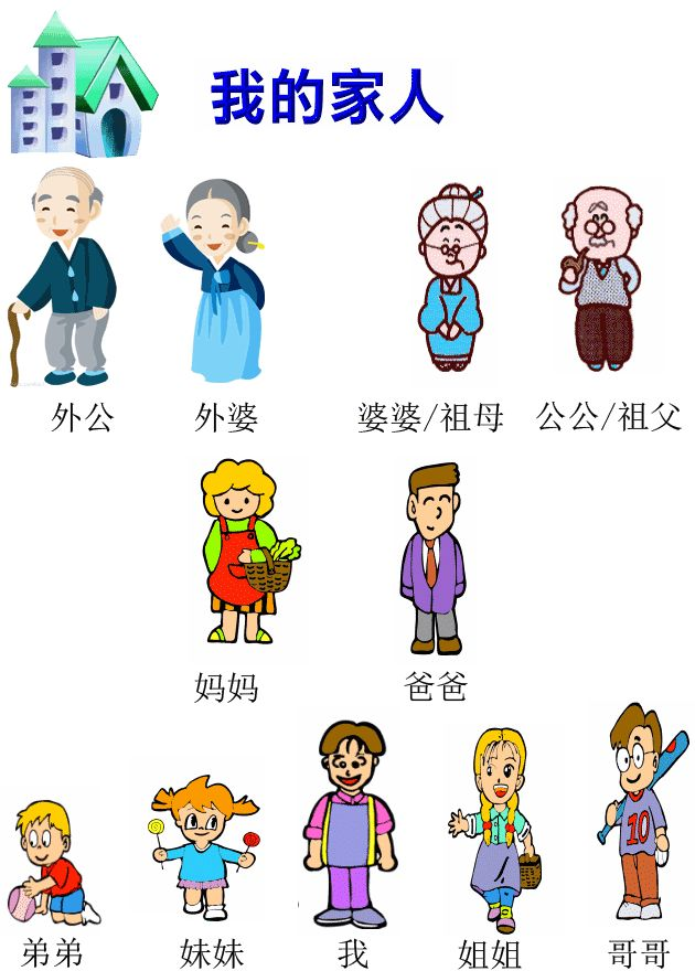 how to say brother in mandarin