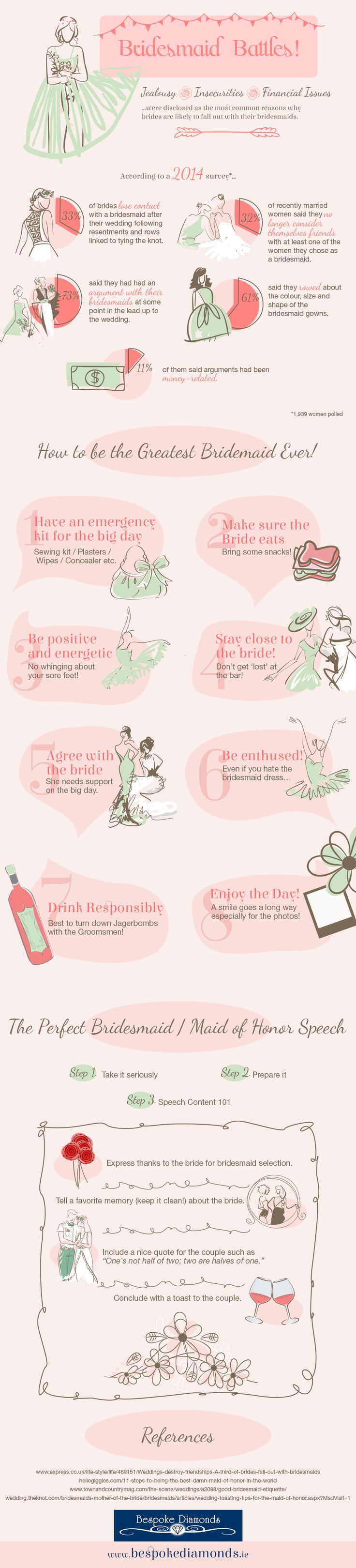 Bespoke-Bridesmaid-Battles-Infographic