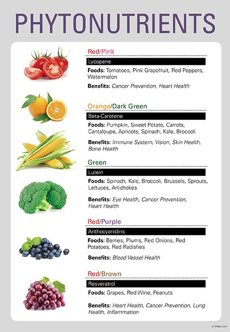 Nature uses colors to provide hints about the nutritional value of fruits, vegetables, nuts, seeds, grains, beans and legumes. We outline what each color means in our new infographic.