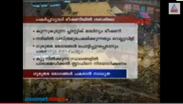 Infectious diseases fear on Sabarimala : Asianet News Prime Time discussion 14 June 2014 12 PM - http://www.youtube.com/watch?v=szpx0KTY1rk#t=13Sabarimala Temples