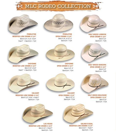 3fe896b3f3c981 Cowboy Hats @Atwood | Western Hat and Boot Info in 2019 | Hats ...