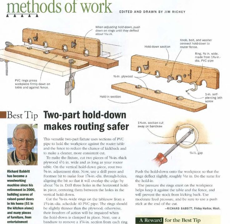 #ClippedOnIssuu from Fine Woodworking Magazine