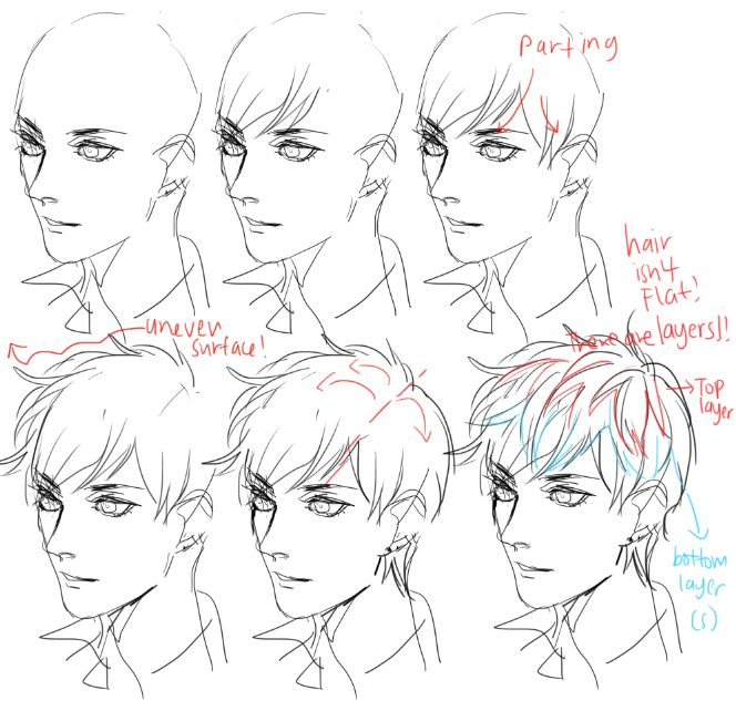 OMIOGSH so many people asked for hair BUT HAIR IS ONE OF THE PARTS WHERE U CAN RELLY JUST DO ANYTHING U WNAT so yeahhh JUST REMBER to try and use quick gestures to capture the flow of hair!!