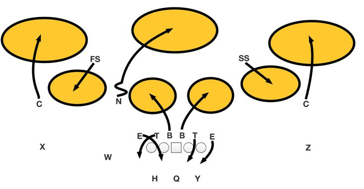 This is the time of year when NFL coaches go searching for creative schemes to add to their playbooks. Here are 20 keepers from the 2016 season.