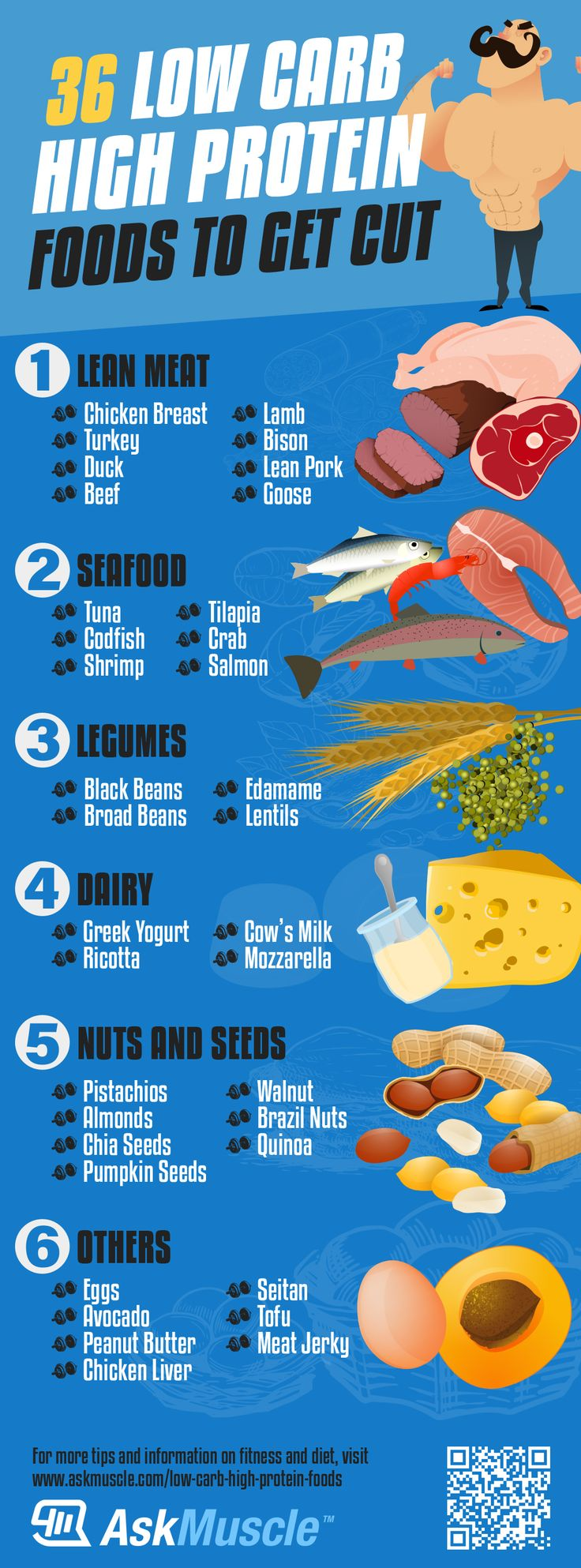 36 Low Carb High Protein Foods To Get Cut