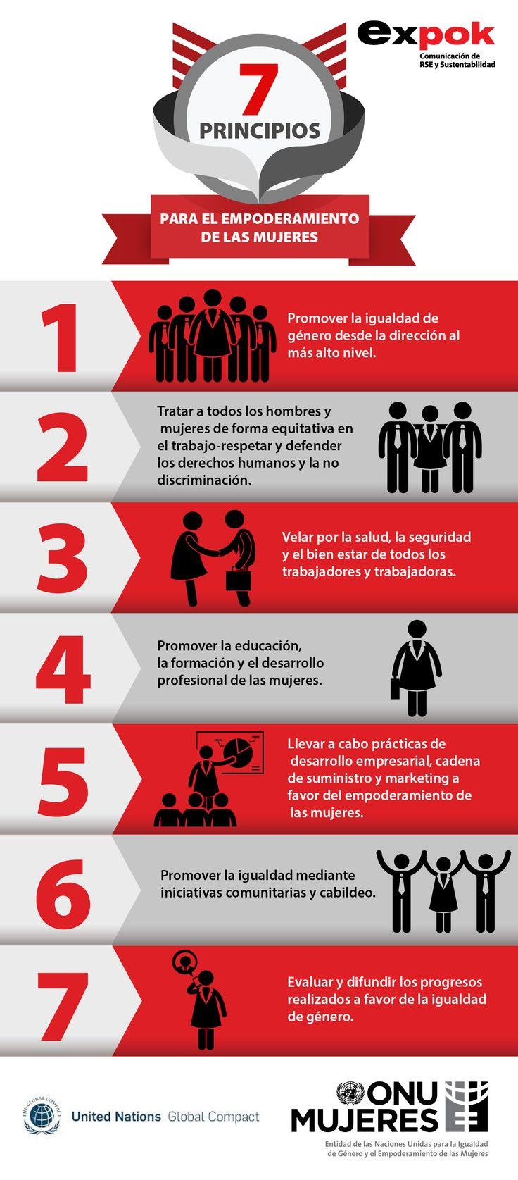 Los 7 principios de la ONU para el empoderamiento de la mujer