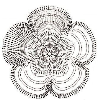 rode roos patroon
