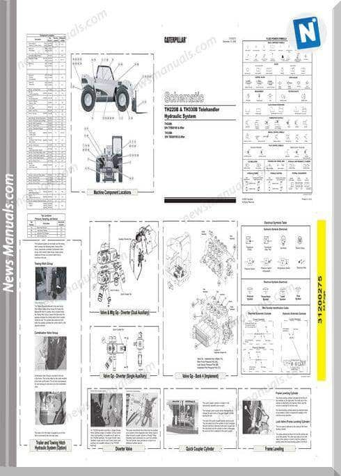 Caterpillar Telehander Th330B (Tbg) Hydraulic Schematic