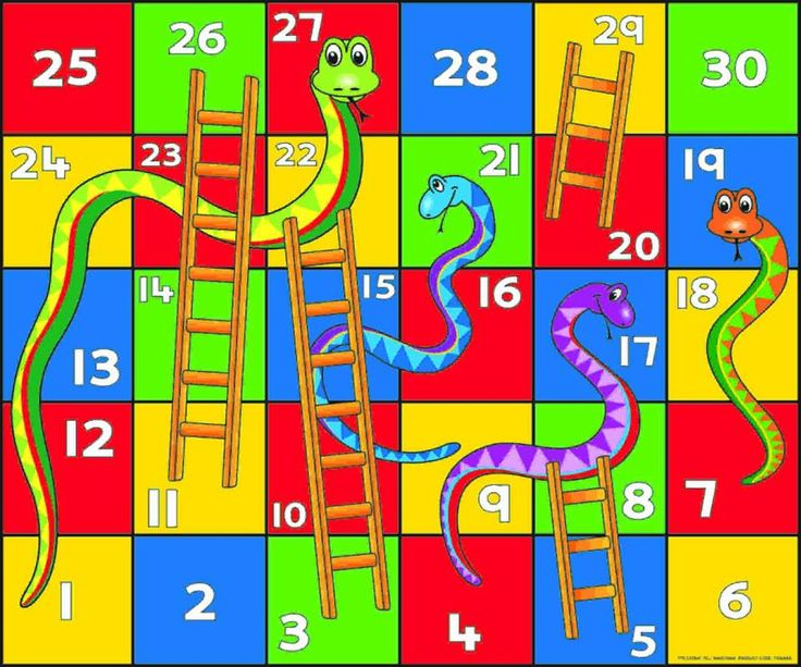 Snake and Ladder Rules | Paramapadham Game Online | Snake ...