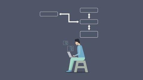 30 Minutes Servlets Introduction: Create Basic Servlet Today