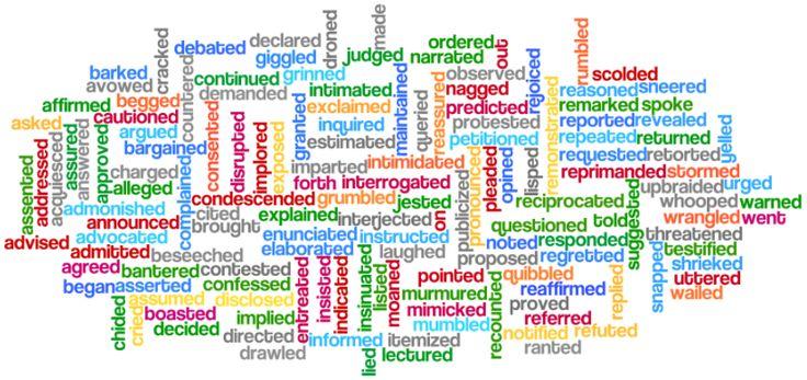 Die besten 25 wobei die synonyme ideen auf pinterest - Helfen synonym ...