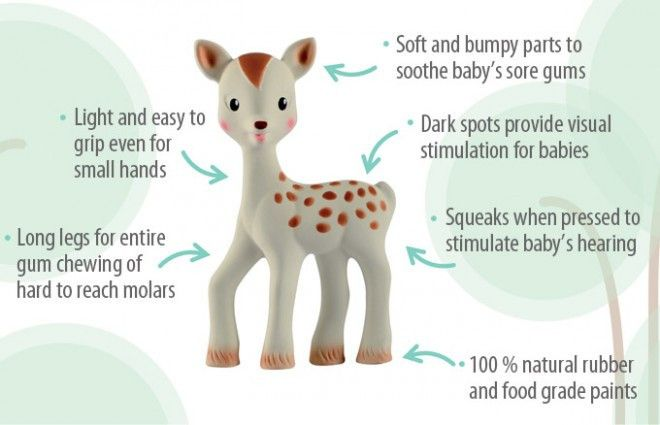 Vulli - Fanfan the Fawn - Hugs For Kids