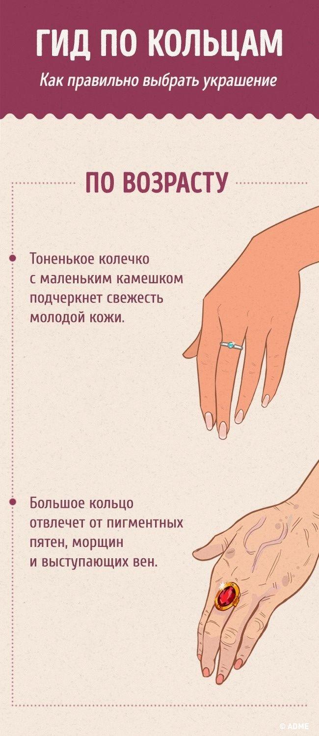 Как правильно подобрать себе кольцо. Обсуждение на LiveInternet - Российский Сервис Онлайн-Дневников
