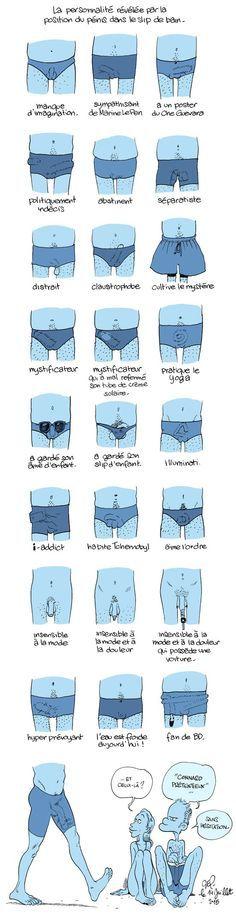La forme de votre zizi dans votre maillot de bain est révélatrice de votre…