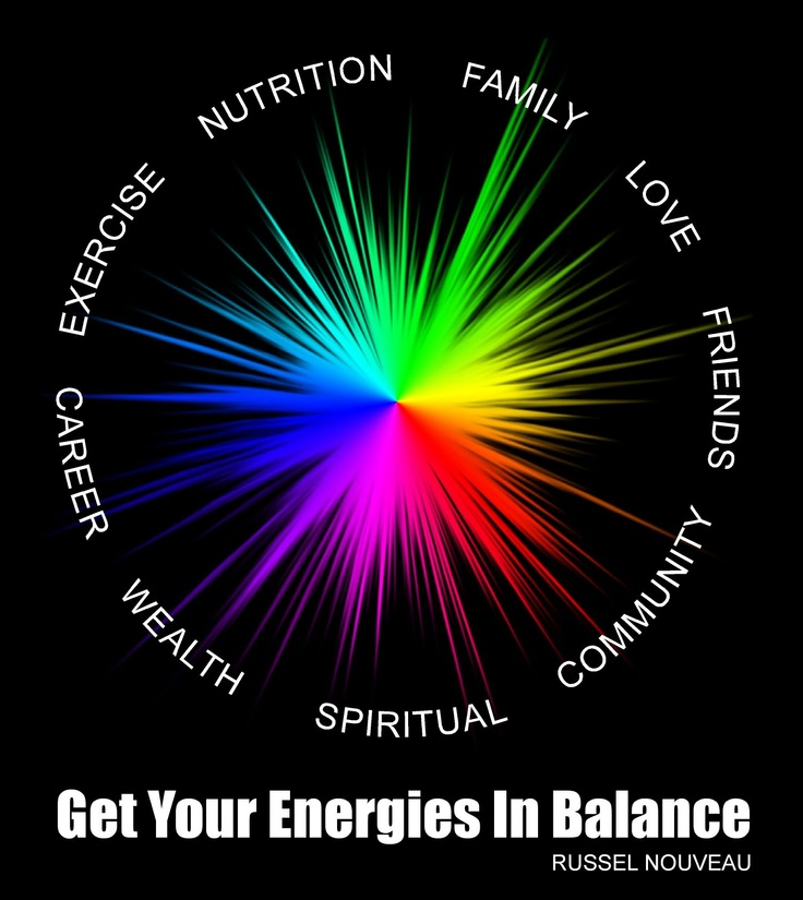 Do it now... this time of year is the best to reassess your balance of energies. Are you on track or out of whack?