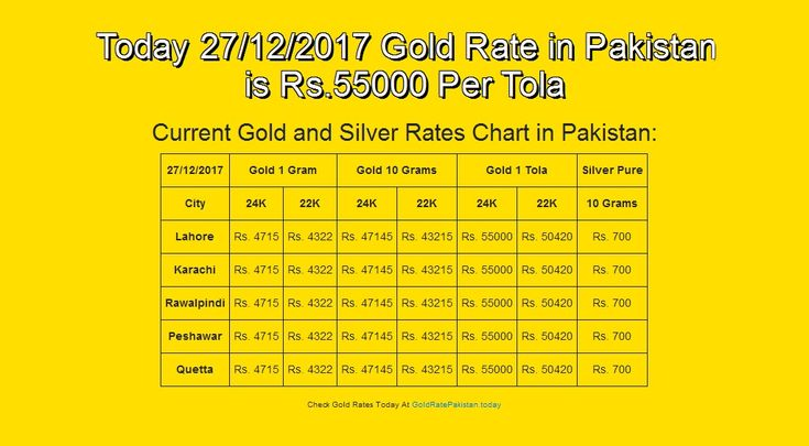 #27-Dec-17, #English, #Goldrate, #Goldratepakistan, #Grp Today 27/12/2017 Gold Rate in Pakistan is Rs.55000 Per Tola
