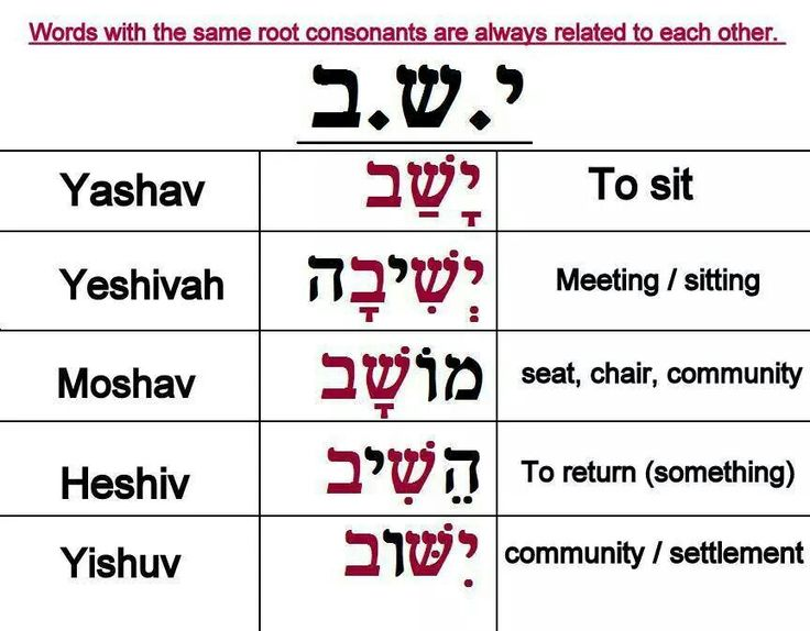 how to say sit in hebrew