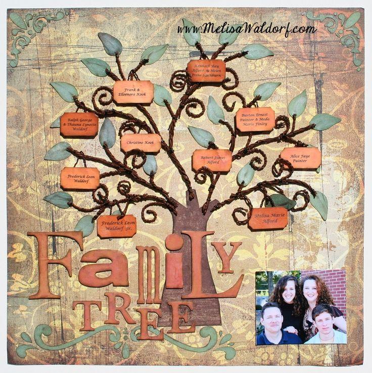 family scrapbook layouts | Family Tree Scrapbook Layout
