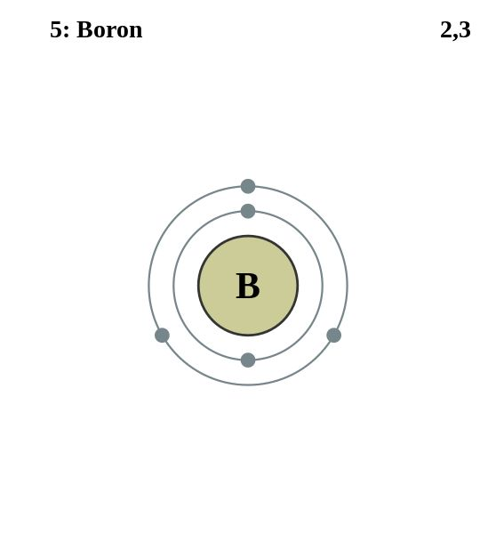 Ficheiro:Electron shell 005 Boron.svg
