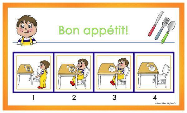 pictogramme manger calmement   Séquence avec les pictogrammes: Manger   ⛳ Développer son ...