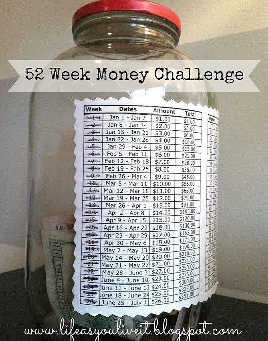 savings challenge