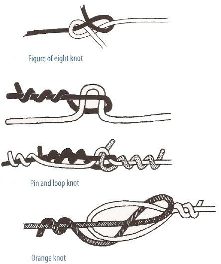 knots for joining electric fencing wires