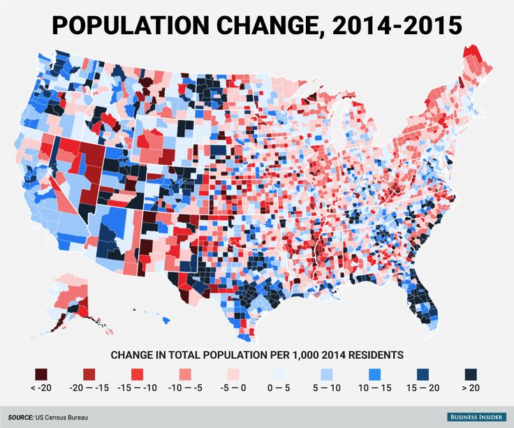 the census bureau recently released their annual estimates of population change in the 3142 counties and