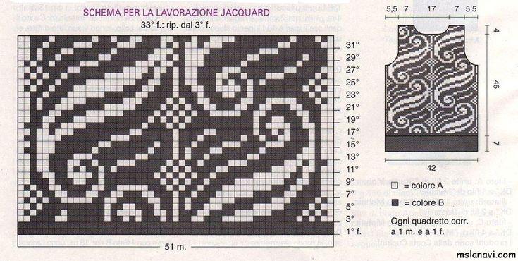 Жаккард