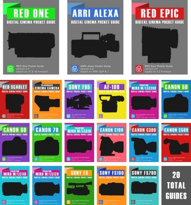 Pocket Guides to every camera - handy AND well designed?? We'll take it.