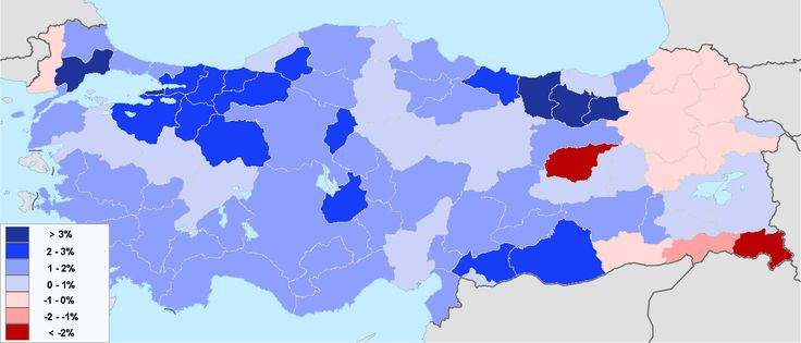 Turkey population growth by region 2016