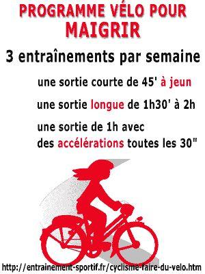 Sortie à jeun, endurance et fractionnés le trio gagnant pour maigrir à vélo