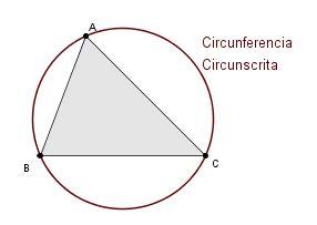 Circunferencia Circunscrita | MaTeTaM