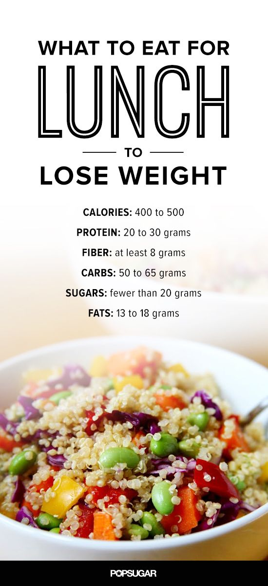 See the perfect equation for how to make a delicious and satisfying lunch that will help you lose weight.