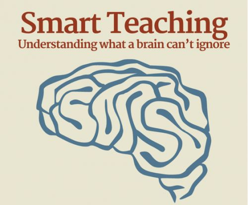 an understanding of the brain based learning To understand brain-based learning, a study of brain cells is needed  learning and understanding are enhanced if facts are embedded in natural, spatial memory.