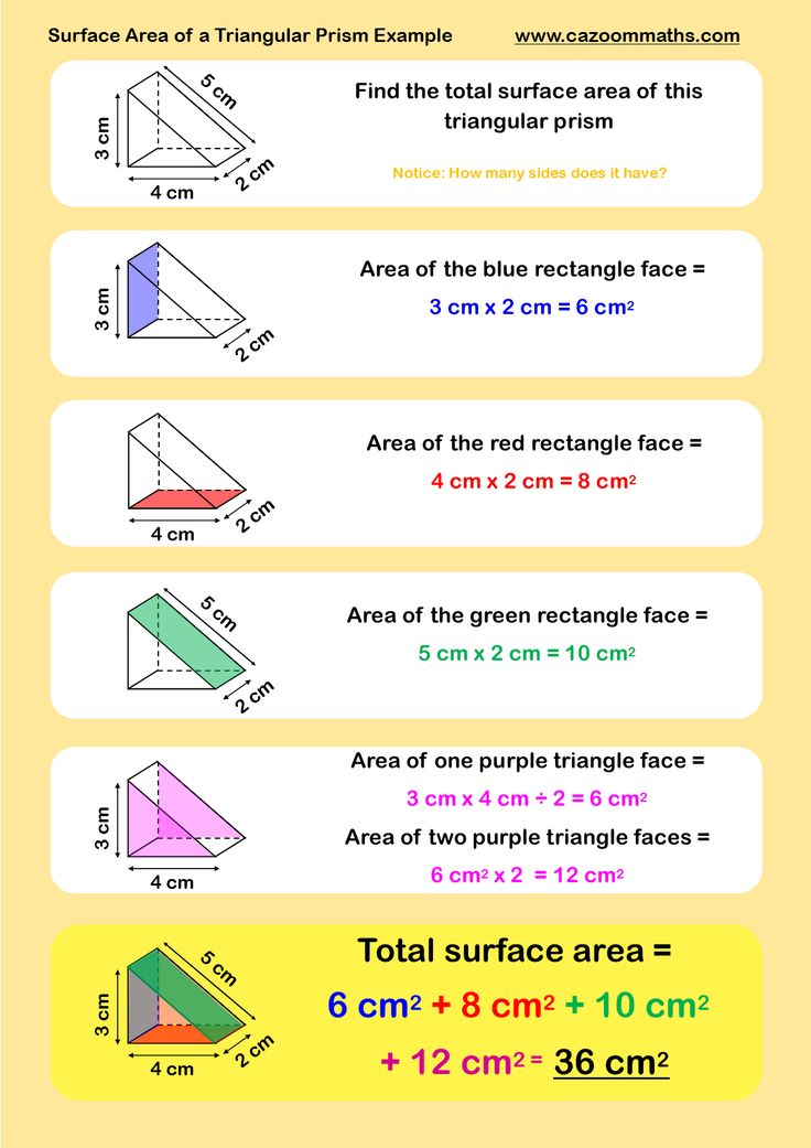 surface area of a triangular prism example tutoring pinterest math worksheets surface. Black Bedroom Furniture Sets. Home Design Ideas