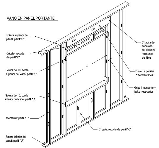 16 best Drywall - framing steel walls images on Pinterest | Drywall ...