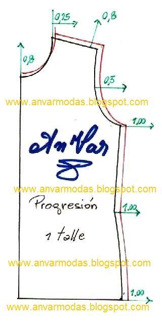AnVar - Modistería: Cómo hacer la progresión de talle a talle