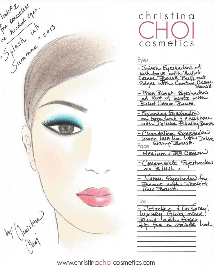 1000+ Images About Face Charts On Pinterest | Smoky Eye Events And Mac Cosmetics