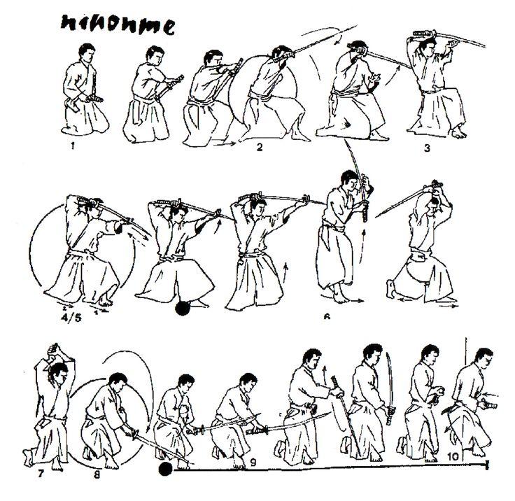 kanjutsu